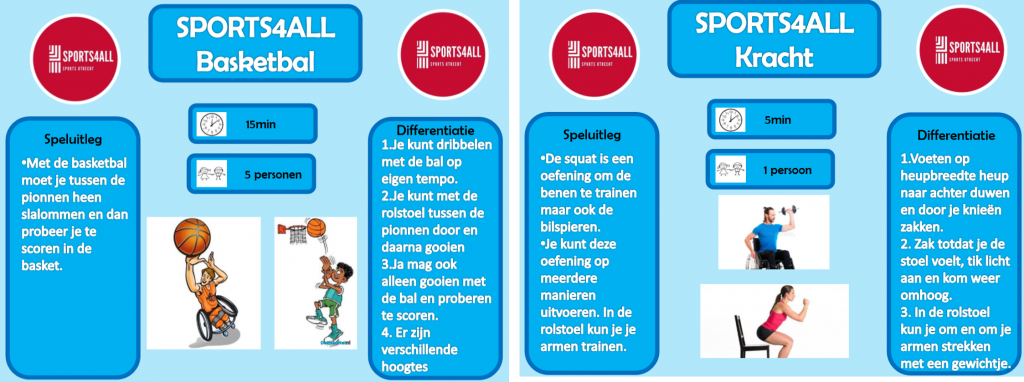 Sports4All spelkaarten